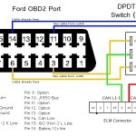 2012 Fiat 500 Wiring Diagram | Wiring Diagram And Fuse Box Diagram intended for 2012 Fiat 500 Wiring Diagram