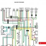 2012 Fiat 500 Wiring Diagram | Wiring Diagram And Fuse Box Diagram with regard to 2012 Fiat 500 Wiring Diagram Headlights