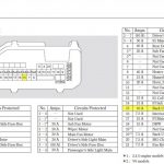 2013 Honda Accord Wiring Diagram | Wiring Diagram And Fuse Box Diagram throughout 2008 Honda Accord Wiring Diagram