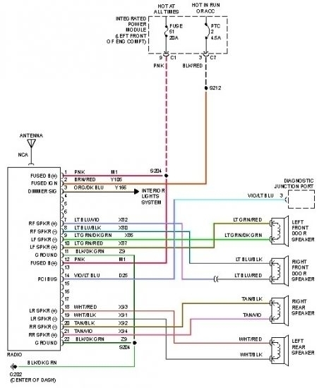 Dodge Ram 1500 Fus Schematic: 2014 Dodge Ram 1500 Wiring Diagram