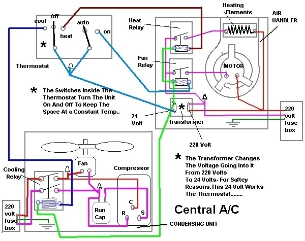 3 Phase Ac Electrical Wiring Diagrams | Wiring Diagram And Fuse for 3 Phase Ac Electrical Wiring Diagrams