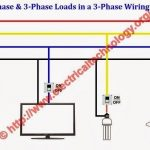 3 Phase Ac Voltage Electrical Wiring Diagrams | Wiring Diagram And inside 3 Phase Ac Electrical Wiring Diagrams