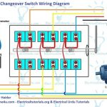 3 Phase Generator Wiring Diagram And within 3 Phase Generator Wiring Diagram