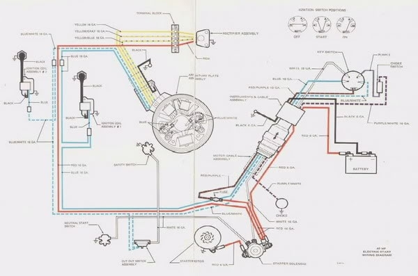 35 Hp Starter Wiring Page: 1 - Iboats Boating Forums | 420323 regarding 35 Hp Evinrude Wiring Diagram