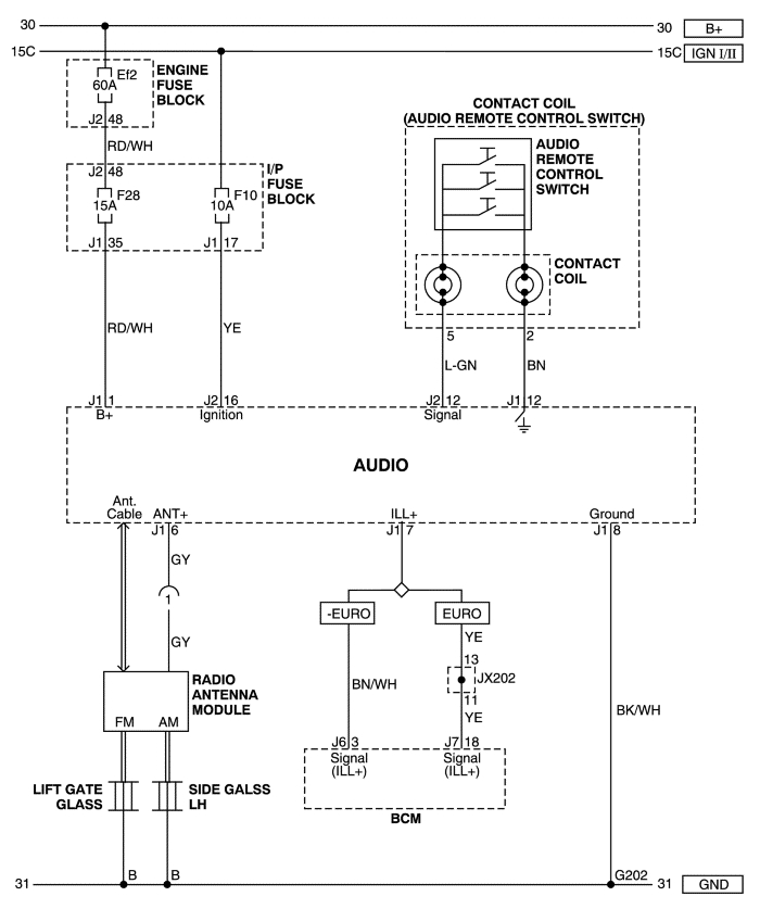 Chevrolet Car Radio Stereo Audio Wiring Diagram Autoradio with regard to 2009 Chevrolet Captiva Wiring Diagram