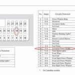 Diagram Accord Honda 2006 Fuse Relay 93 Honda Accord Fuse Box pertaining to 2008 Honda Accord Wiring Diagram