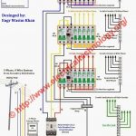 Electrical 3 Phase Wiring Diagrams Electrical Wiring Diagrams 3 with 3 Phase Ac Electrical Wiring Diagrams