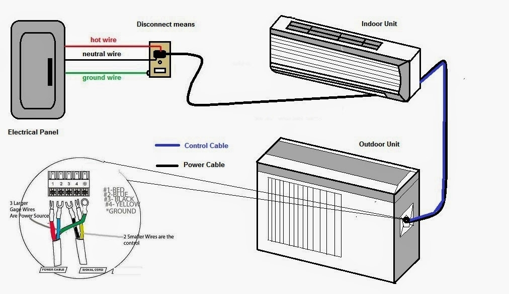 Electrical Wiring Diagrams For Air Conditioning Systems – Part Two pertaining to 3 Phase Ac Electrical Wiring Diagrams
