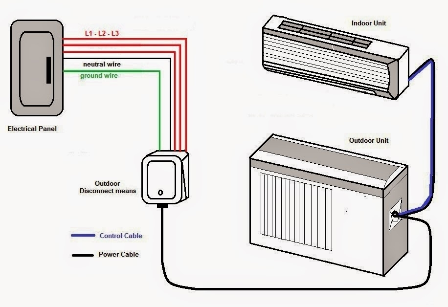 Wiring Diagram Of Aircon : Phase ac electrical wiring diagrams fuse box and