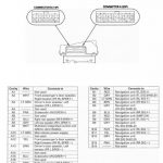 Honda Crv Wiring Diagram 2008. Honda. Wiring Diagram For Cars in 2008 Honda Cr V Wiring Diagram