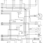 Jeep Grand Cherokee Radio Wiring Diagram 1995 - Wiring Diagram And within 2008 Jeep Patriot Wiring Diagram