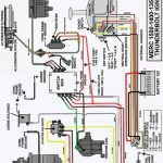 Omc Ignition Switch Wiring Diagram - Golkit pertaining to 35 Hp Evinrude Wiring Diagram