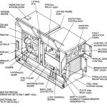 Re-Wiring A Three Phase Generator | Anoldman regarding 3 Phase Generator Wiring Diagram