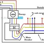 Three Phase Wiring in 3 Phase Ac Voltage Electrical Wiring Diagrams