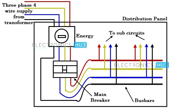 Three phase wiring inside ac electrical