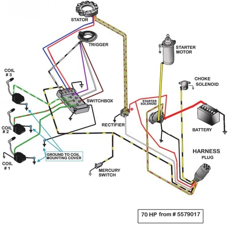 35 Hp Evinrude Wiring Diagram | Fuse Box And Wiring Diagram