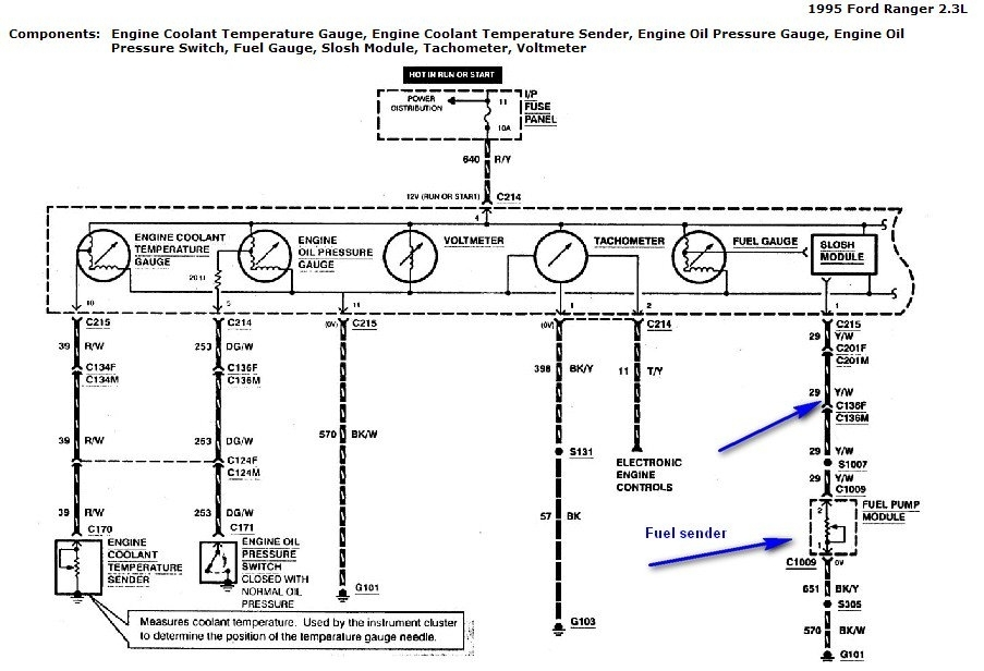 Wiring Diagram For Ford Ranger Wiring Diagram For Ford Ranger 2003 inside 2009 Ford Ranger Wiring Diagram