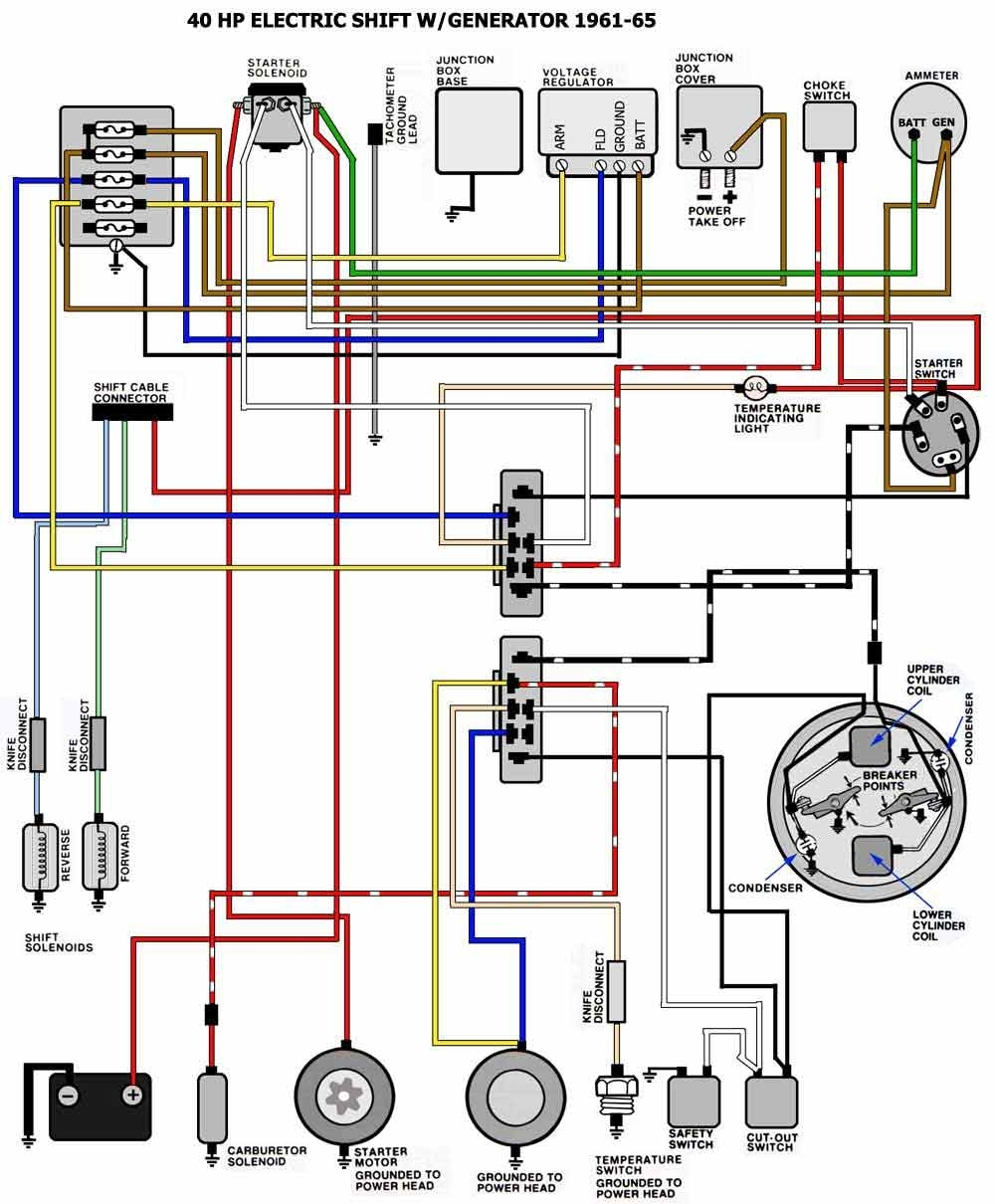 100+ [ Evinrude 4 Hp Manual ] | Evinrude Identification Help Page with 70 Hp Evinrude Wiring Diagram