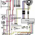 1988 Johnson 110 Hp No Spark, Looking For Ignition Wiring Diagrams within 70 Hp Evinrude Wiring Diagram