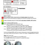 92-00 Honda Engine Swap Wiring Guide Vtec And Non Vtec - Honda intended for 96 Honda Civic Obd2 Ecu Wiring Diagram