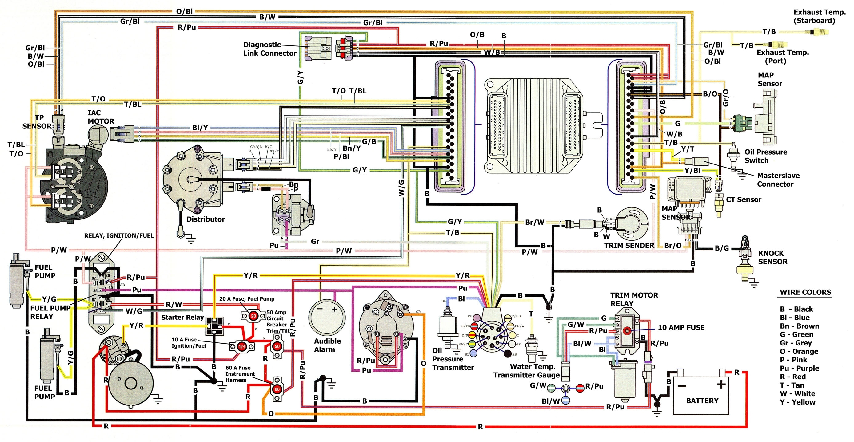Boat wiring schematics on images fuse box and diagram
