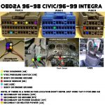 Big Wire Harness Problem When Swapping Obd1 D16Z6 Into 97 Civic regarding 96 Honda Civic Obd2 Ecu Wiring Diagram