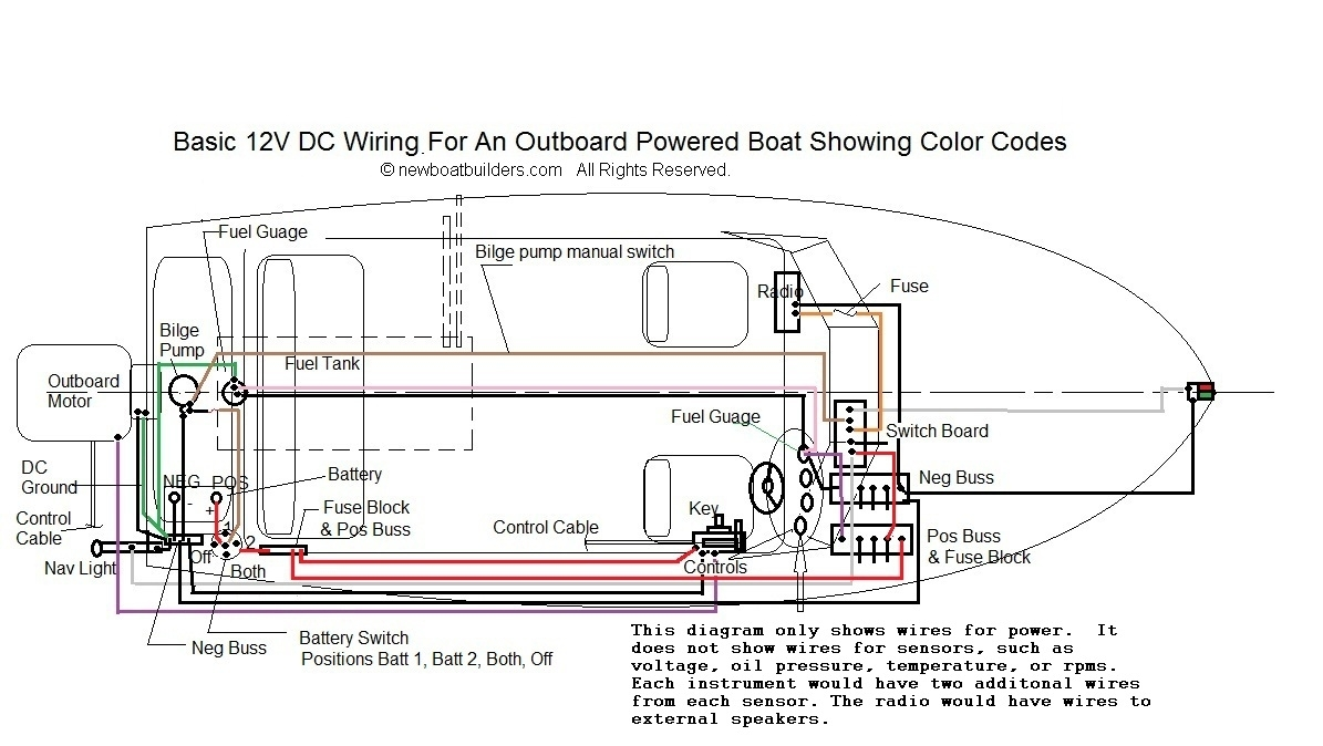 boat building standards basic electricity wiring your boat inside boat wiring schematics chaparral boat wiring diagram chaparral boat accessories chaparral boats wiring diagrams at arjmand.co