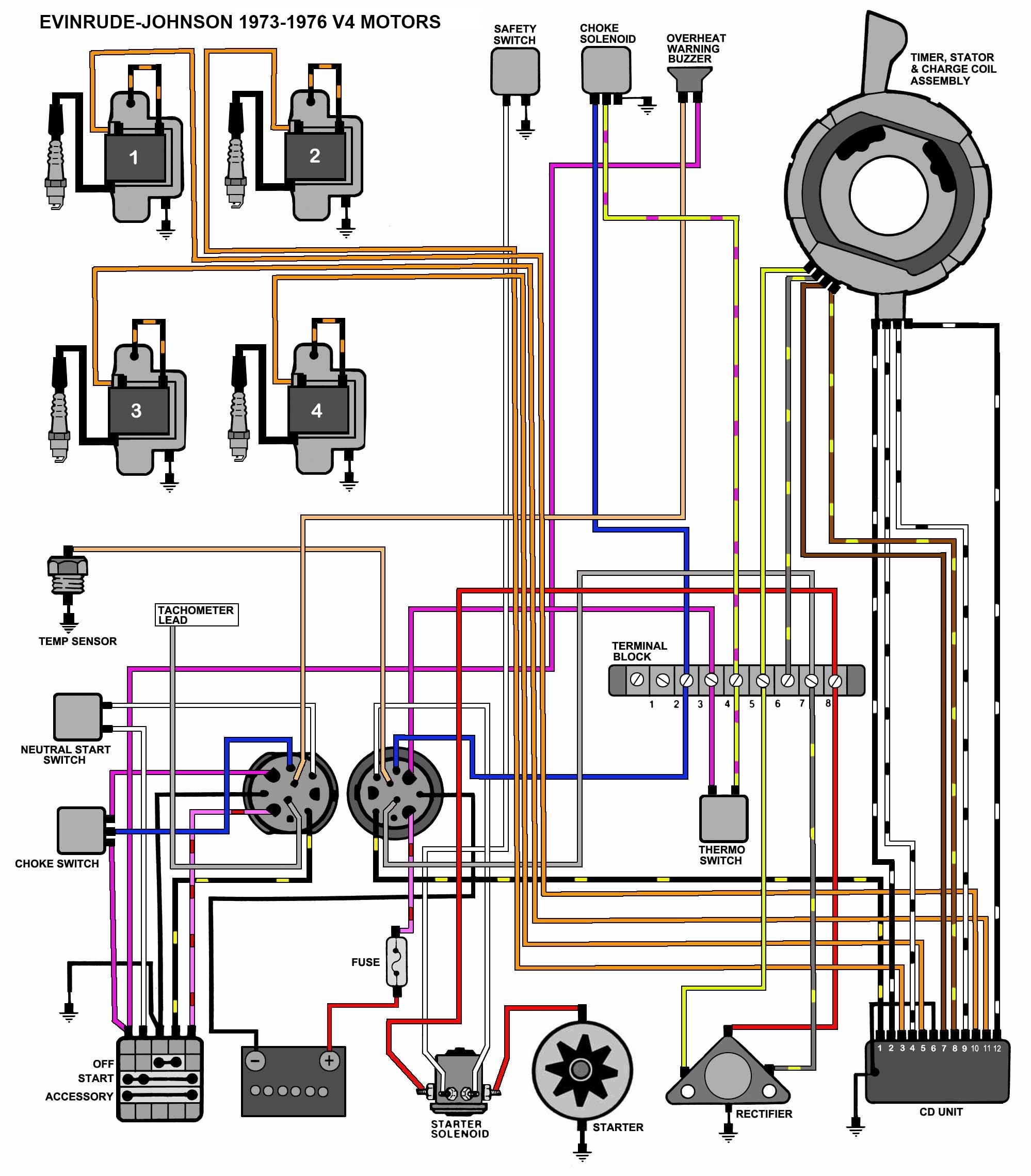 Evinrude Ignition Switch Wiring Diagram With 1969 Omc 55 Wiring throughout 70 Hp Evinrude Wiring Diagram