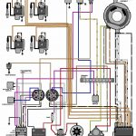 Evinrude Wiring Diagram Outboards To 77 78 55Hp - Wiring Diagram with regard to 76 Evinrude Wiring Diagram