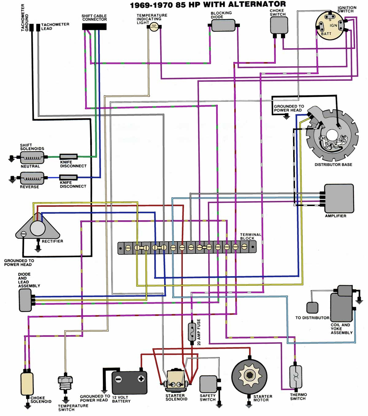 evinrude wiring diagram outboards to 77 78 55hp wiring diagram within 76 evinrude wiring diagram mercury 1985 wire diagrams wiring diagrams mercury ignition switch wiring diagram at n-0.co
