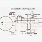 Generator Wiring Diagram And Electrical Schematics In Diagram.gif intended for Ac Electrical Wiring Diagrams Generator