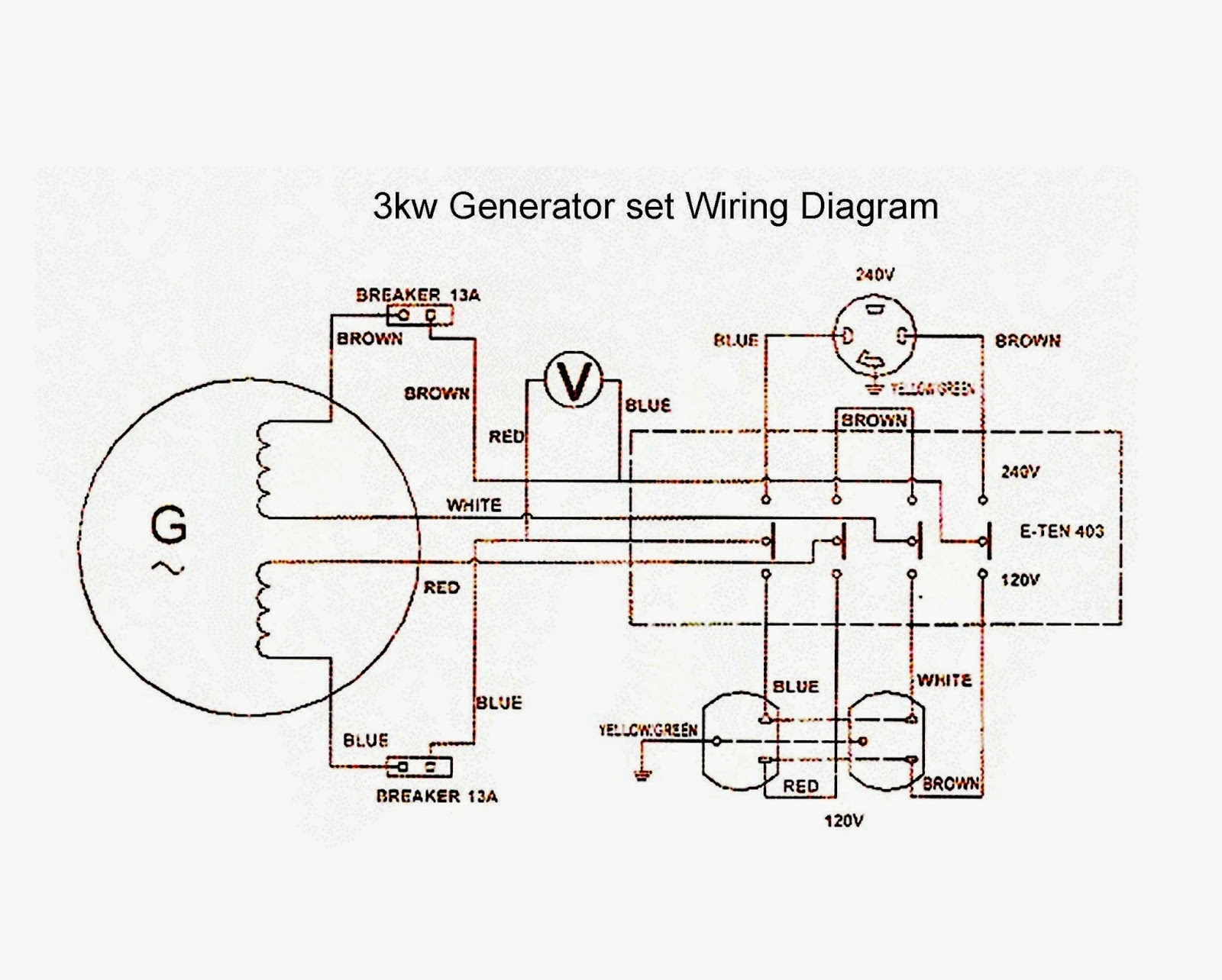 Generators wire diagram