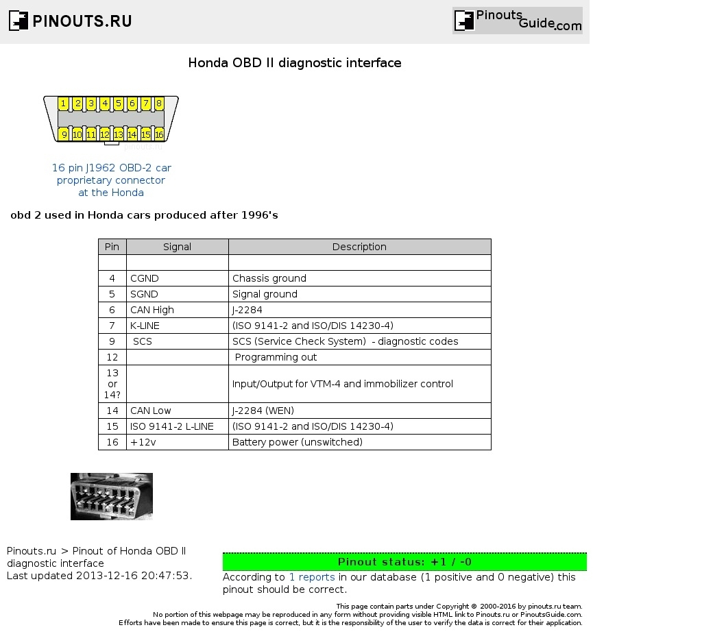 Honda Obd Ii Diagnostic Interface Pinout Diagram @ Pinoutguide throughout 96 Honda Civic Obd2 Ecu Wiring Diagram