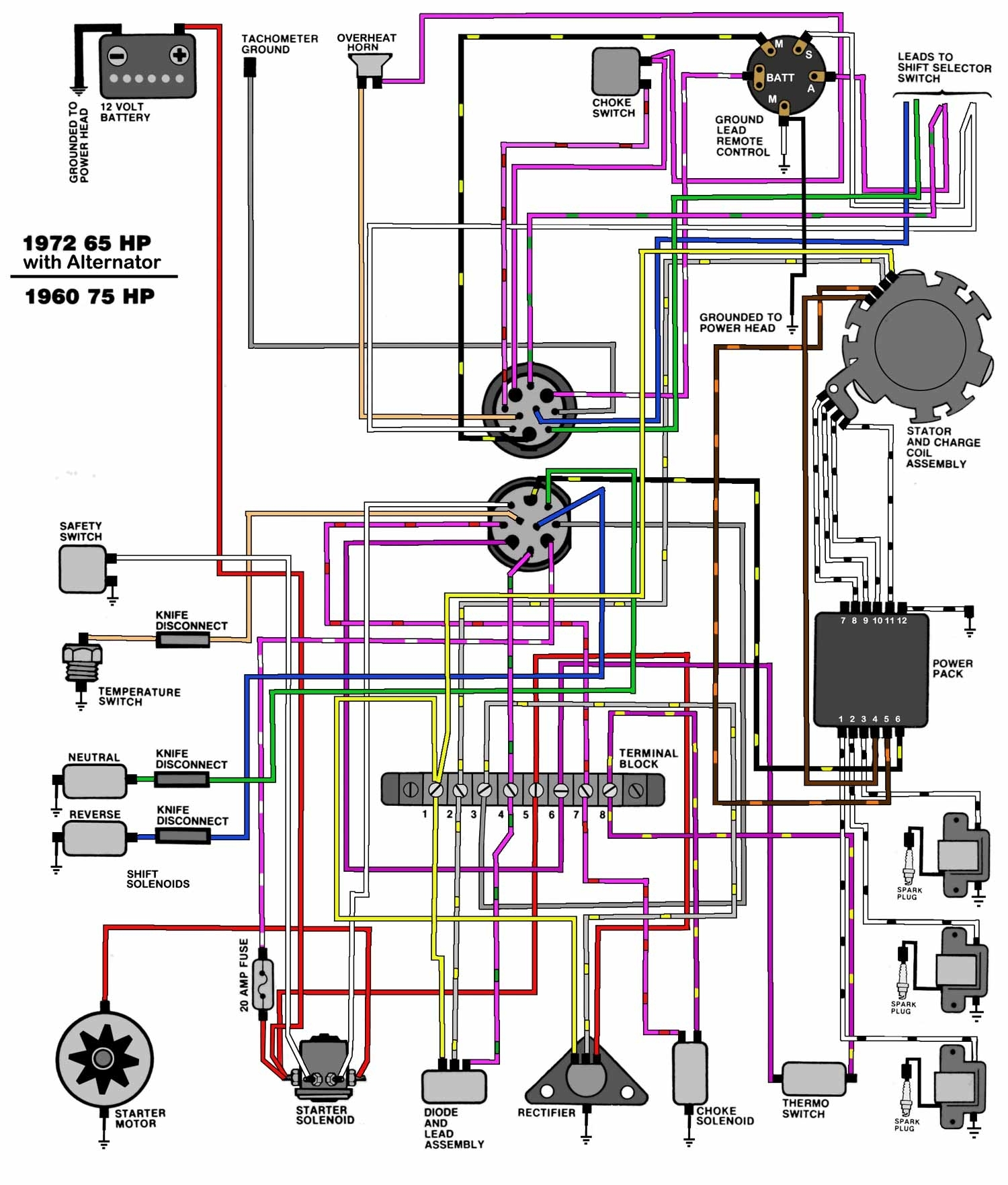 diagrams 560619 johnson engine parts diagram evinrude johnson Toyota 22R Engine Diagram  Kohler Command Engine Wiring Kohler Engine Parts Diagram Engine Diagram