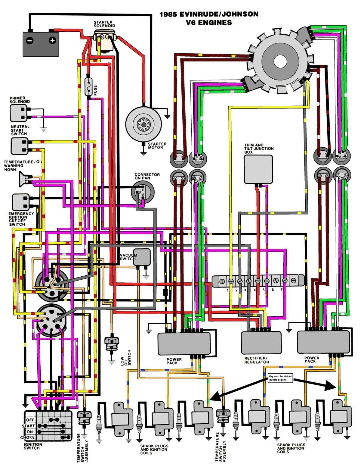 mastertech marine evinrude johnson outboard wiring diagrams within 76 evinrude wiring diagram 76 evinrude wiring diagram wiring diagram shrutiradio wiring diagram for johnson outboard motor at bayanpartner.co