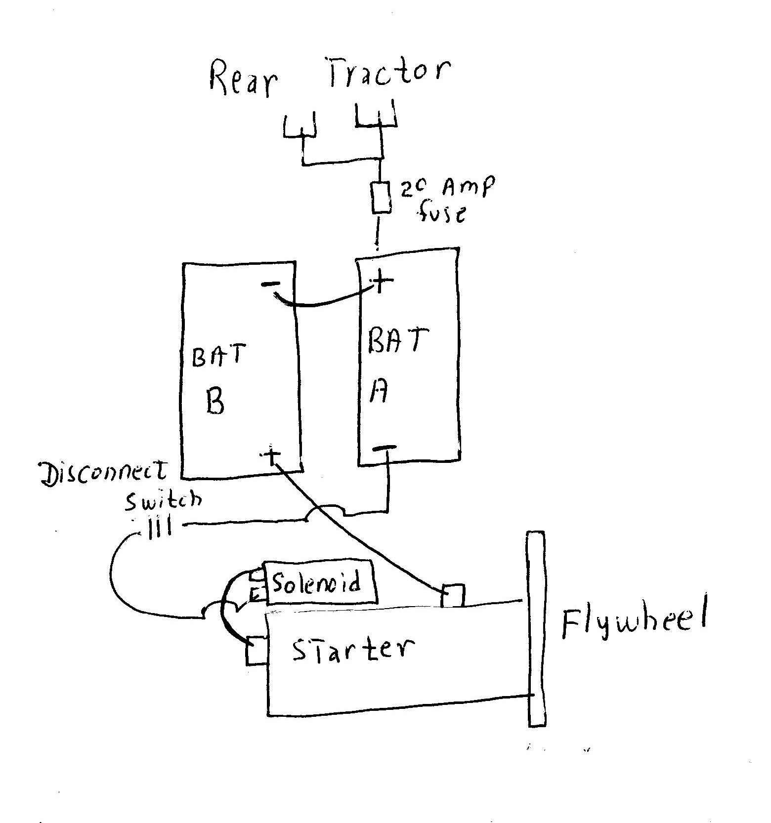 21 Inspirational 9n Ford Tractor Wiring Diagram