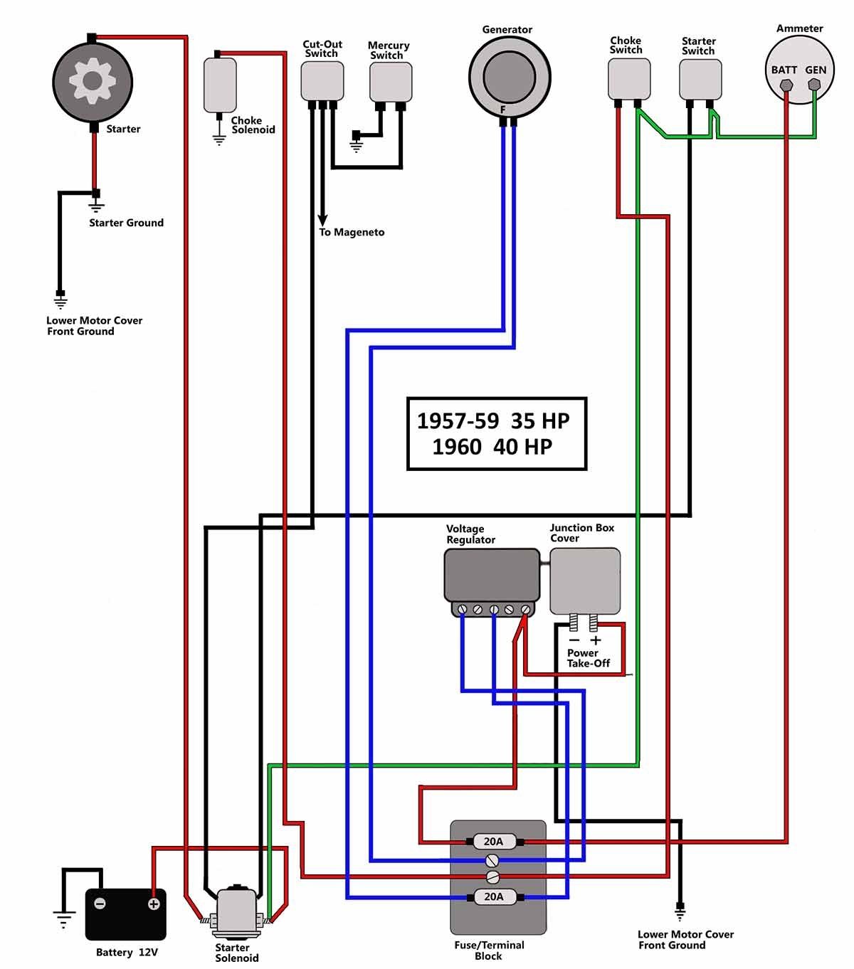 vdo gauges wiring diagrams and boat tach diagram e z go golf cart for boat gauge wiring diagram for tachometer hour meter wiring diagram water meter installation diagram form 35s meter wiring diagram at soozxer.org