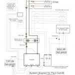 Wind Turbine Wiring Diagram | Life At The End Of The Road within Ac Electrical Wiring Diagrams Generator
