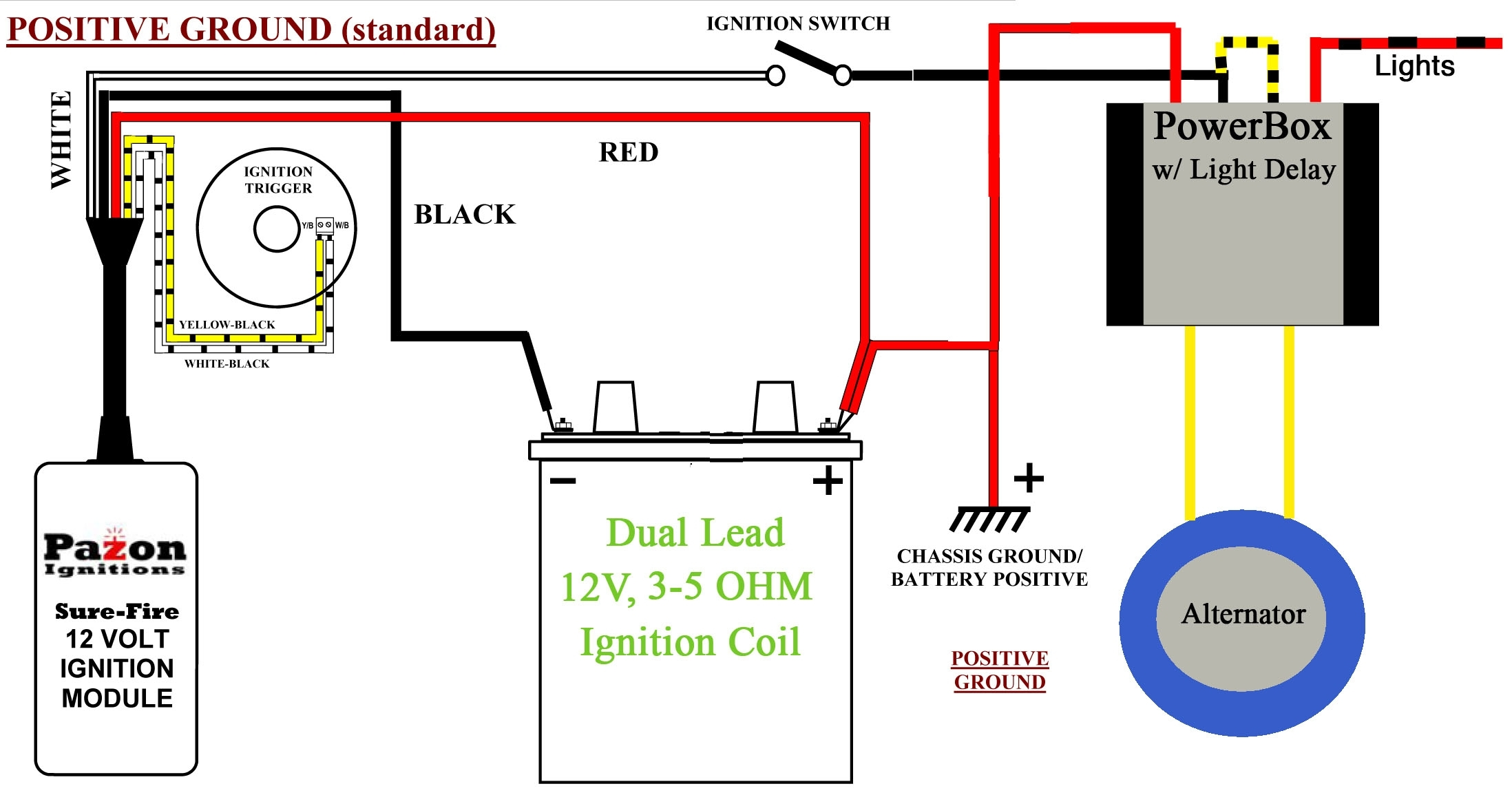 Wiring Diagram - Britbike Forum regarding 6 Volt Positive Ground Wiring Diagram
