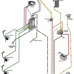 Wiring Diagram For Boat Tachometer – Readingrat throughout Boat Gauge Wiring Diagram For Tachometer