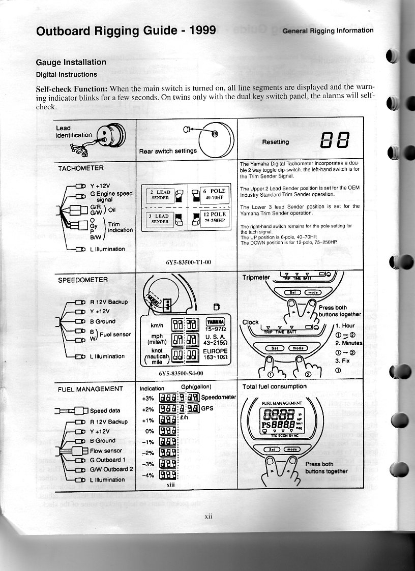 Yamaha Wiring Diagram Tachometer – Readingrat in Boat Gauge Wiring Diagram For Tachometer