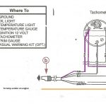 Yamaha Wiring Diagram Tachometer – The Wiring Diagram – Readingrat for Boat Gauge Wiring Diagram For Tachometer