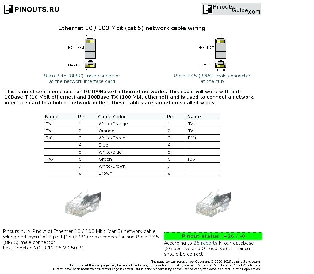 Diagram: Leviton Cat5E Wiring Diagram Telephone Phone Jack How To with regard to Leviton Phone Jack Wiring Diagram