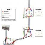 Leviton Cat6 Jack Wiring Diagram - Webtor within Leviton Phone Jack Wiring Diagram